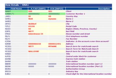 LiveCompare vérifie que toutes les données de production seront correctement portées dans votre système HANA.